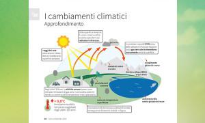 ARPAE-emilia-romagna-infografica-dati-ambientali-2015-p46-sfondo